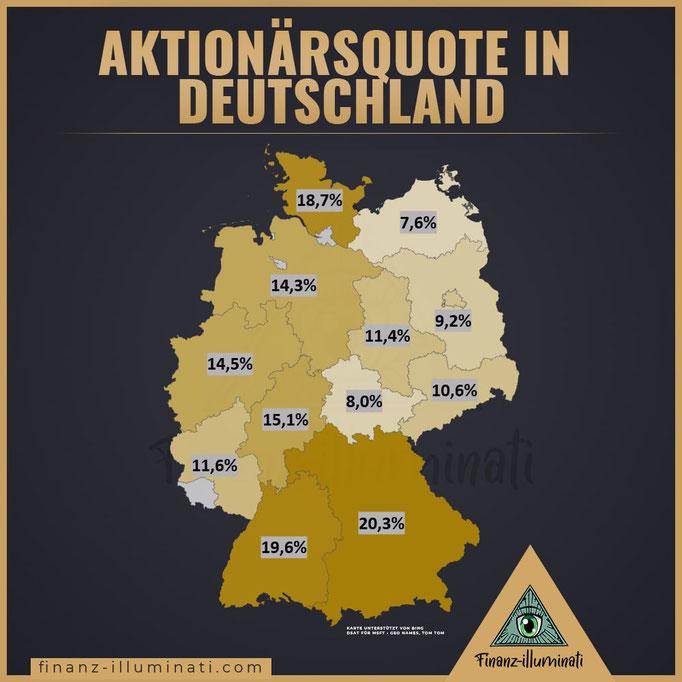 Aktionärsquote in Deutschland nach Bundesland