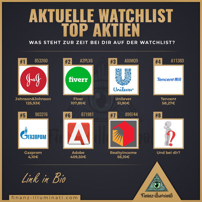Watchlist Aktien September 2020