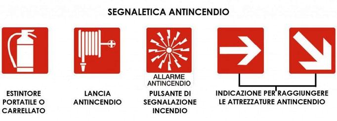 Prevenzione incendi Pratica SCIA VVF a Roma