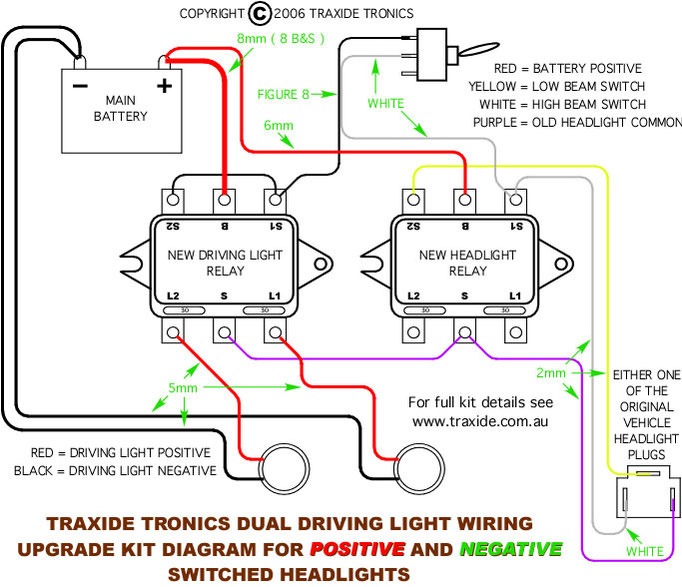 spotlight wiring diagram nissan navara spotlight wiring diagram pajero e3 wiring diagram  spotlight wiring diagram pajero e3