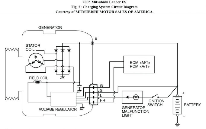 mitsubishi electrical wiring diagrams