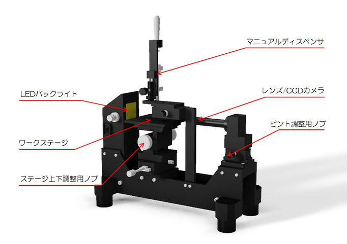 接触角計装置構成説明画像