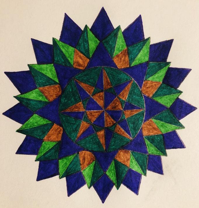 RuRu Bhairava Energy Chanelling