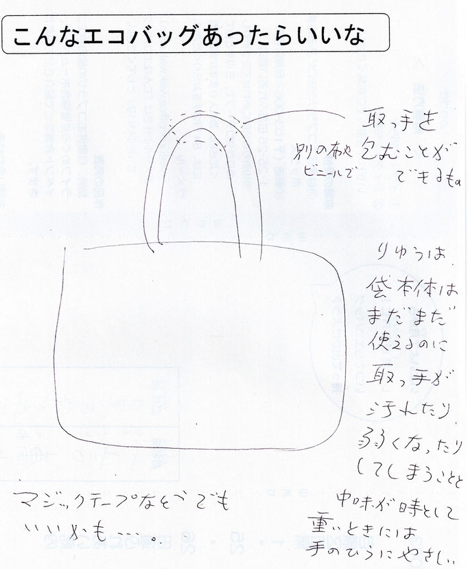 取っ手を包むことができるバッグ(アイディア部門)