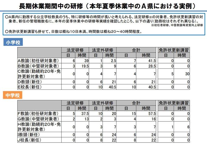 資料8-1 2p