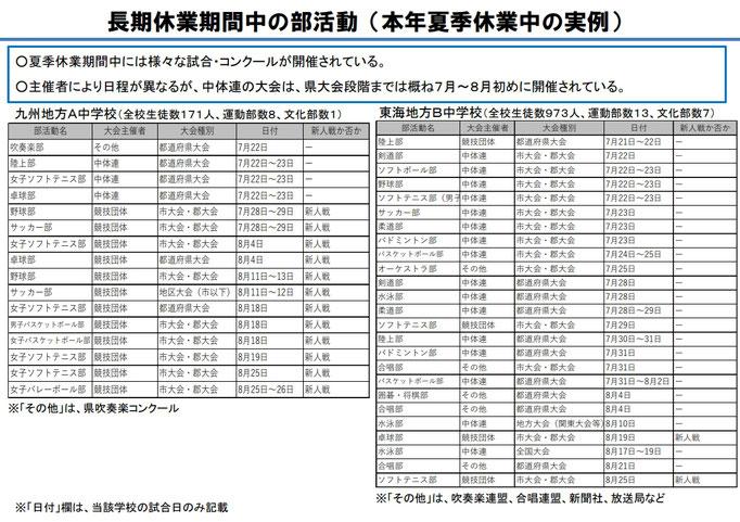 資料8-1 5p