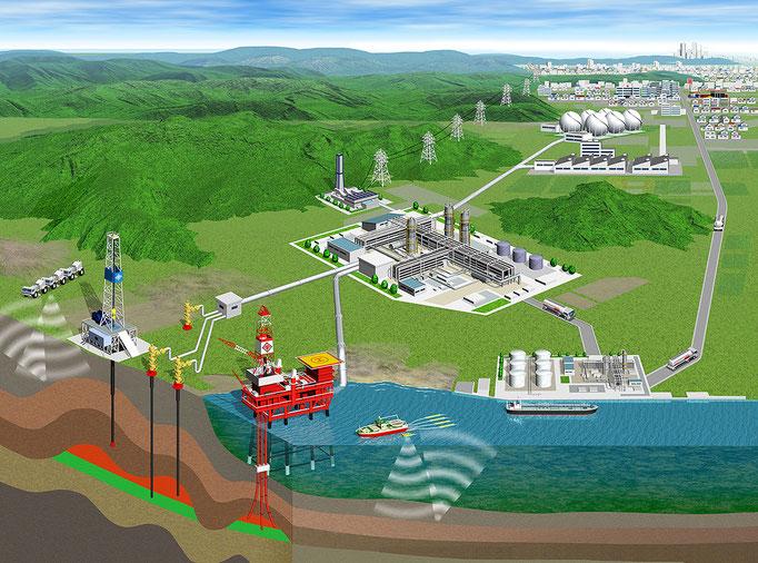 帝国石油 探鉱-開発