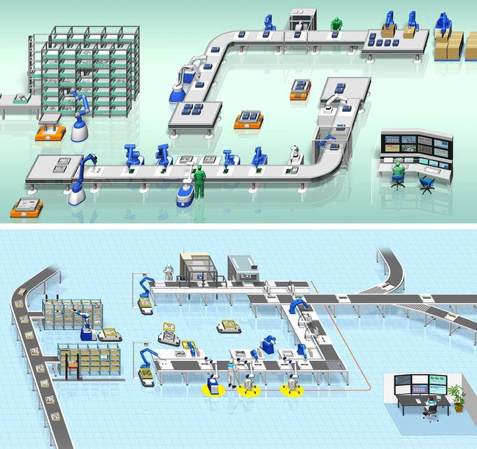 工場 生産ライン