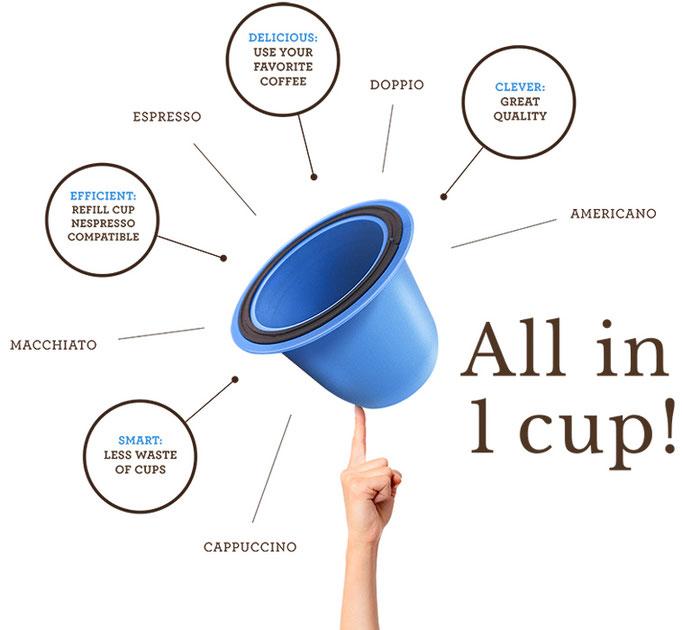 weniger Abfall, weniger Kosten und verwenden Sie Ihren Wunschkaffee