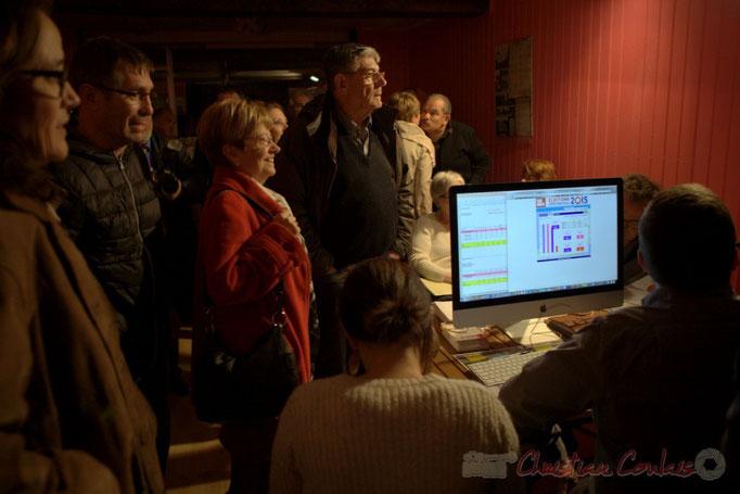 Jean-Marie Darmian et son équipe regardent les résultats du département de la Gironde