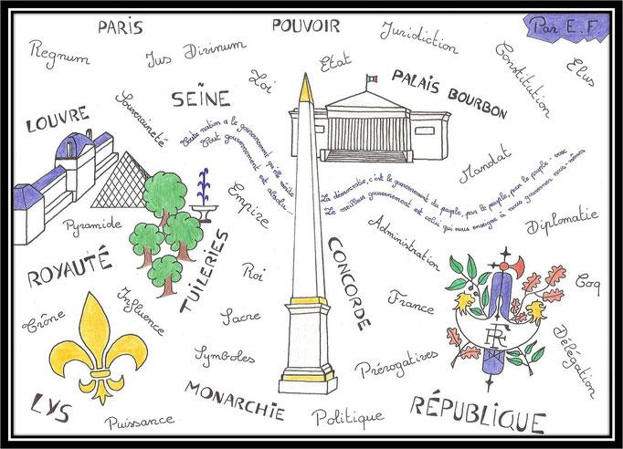 Dessin N°22 / Thème N°5 : Paris, Lieu de Pouvoir
