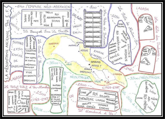 Dessin N°21 / Thème N°4 : Histoire Générale des Arts - La Mésopotamie Ancienne