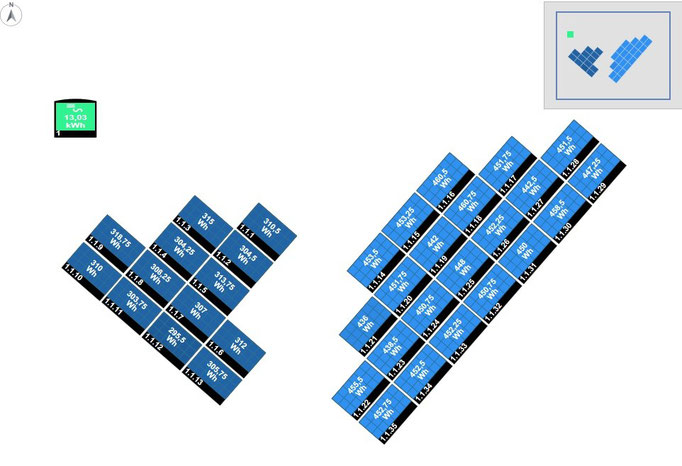 Modulüberwachung PV_Hörmann 9,98 kWp