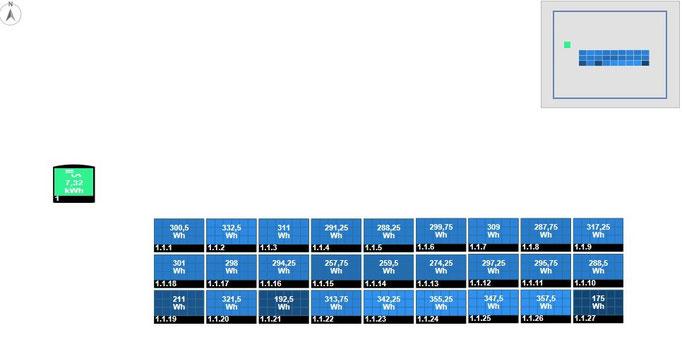 Modulüberwachung PV_Cekic 6,75 kWp