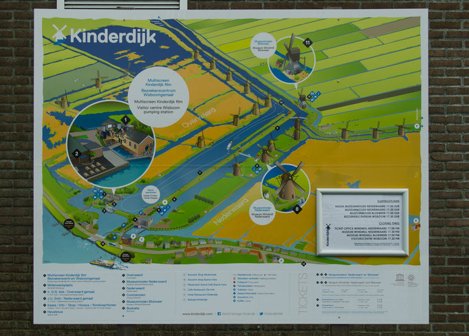 Freilichtmuseum Kinderdijk, Übersichtsplan der alten und neuen Wasserförderungsanlage