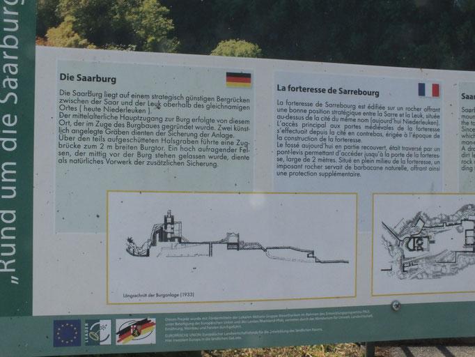 Geschichte der Burganlage