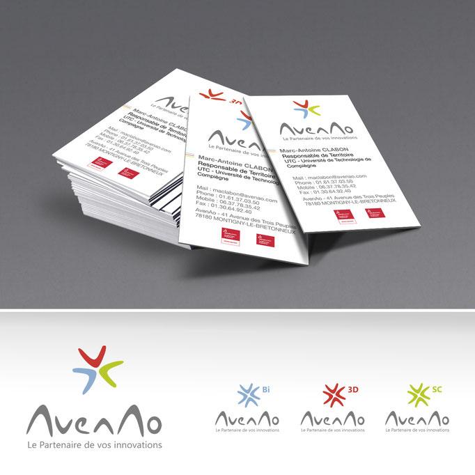 Logo  et déclinaison par entité - Groupe AVENAO - Pour l'agence Image Point Com