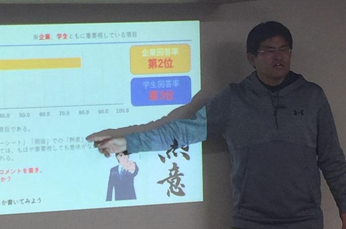 上杉   健さん(H3卒)