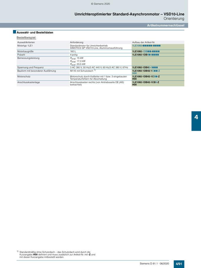 Siemens Katalog (D 81.1 / 4/91): Artikelnummernschlüssel Übersicht © Siemens AG 2020, Alle Rechte vorbehalten