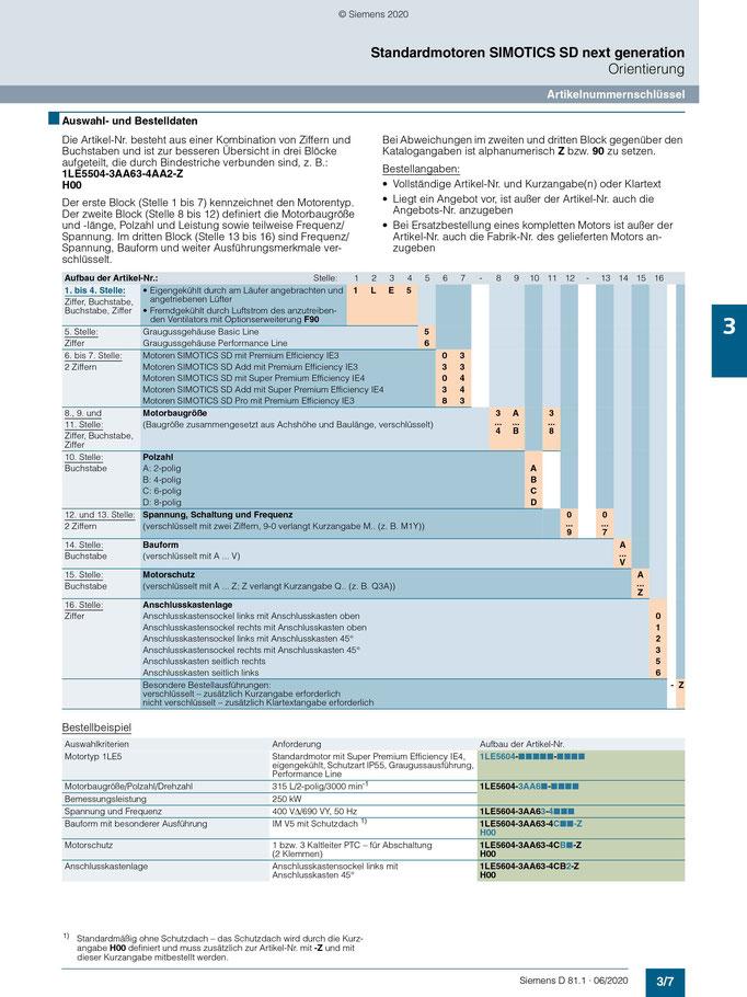 Siemens Katalog (D 81.1 / 3/7): Artikelnummernschlüssel Übersicht © Siemens AG 2020, Alle Rechte vorbehalten