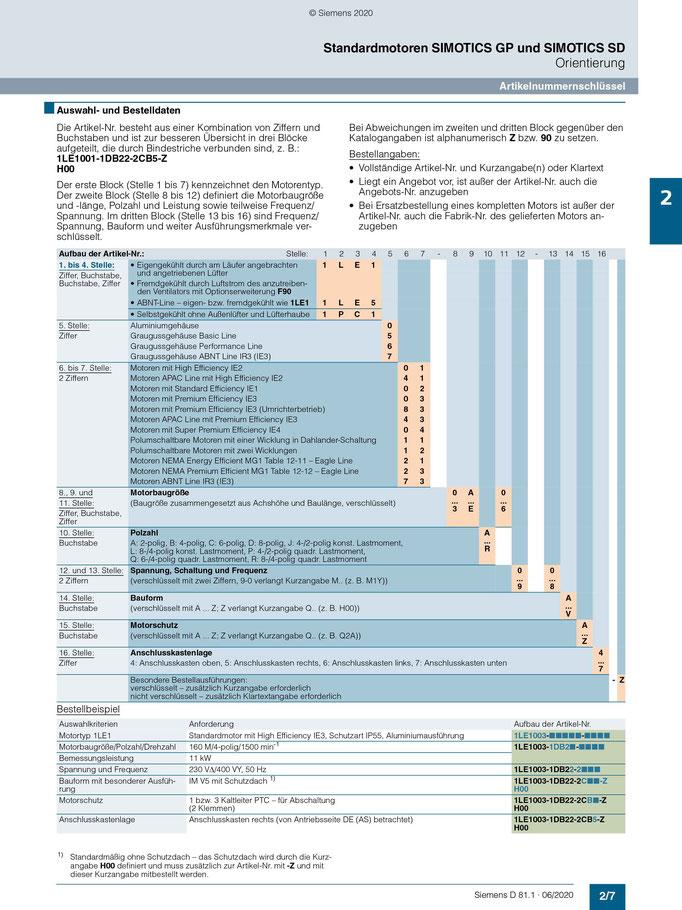 Siemens Katalog (D 81.1 / 2/7): Artikelnummernschlüssel Übersicht © Siemens AG 2020, Alle Rechte vorbehalten