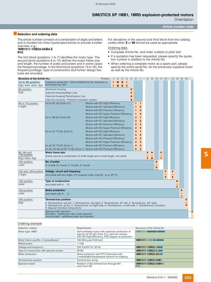 Siemens catalogue (D 81.1 / 5/25): Article number code overview © Siemens AG 2020, All rights reserved