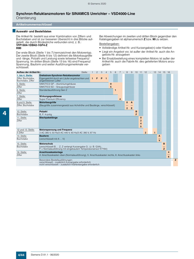 Siemens Katalog (D 81.1 / 4/44): Artikelnummernschlüssel Übersicht © Siemens AG 2020, Alle Rechte vorbehalten