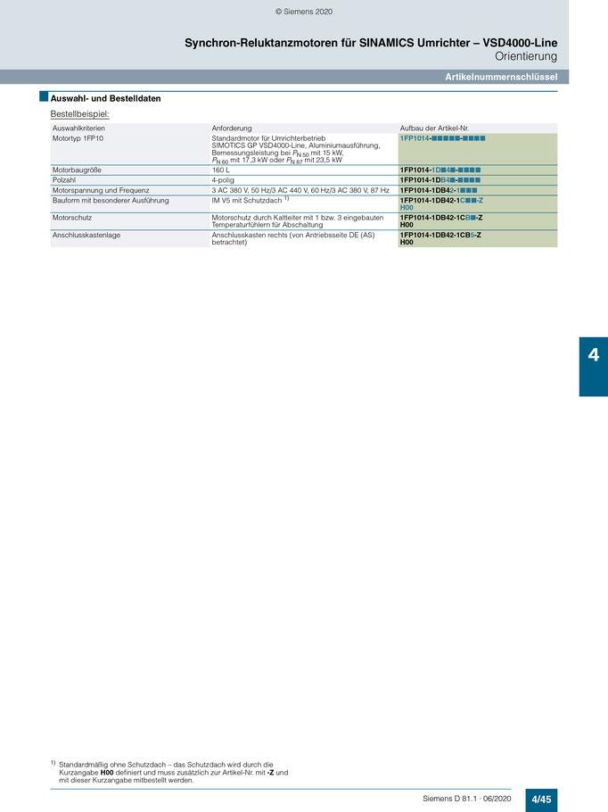Siemens Katalog (D 81.1 / 4/45): Artikelnummernschlüssel Übersicht © Siemens AG 2020, Alle Rechte vorbehalten