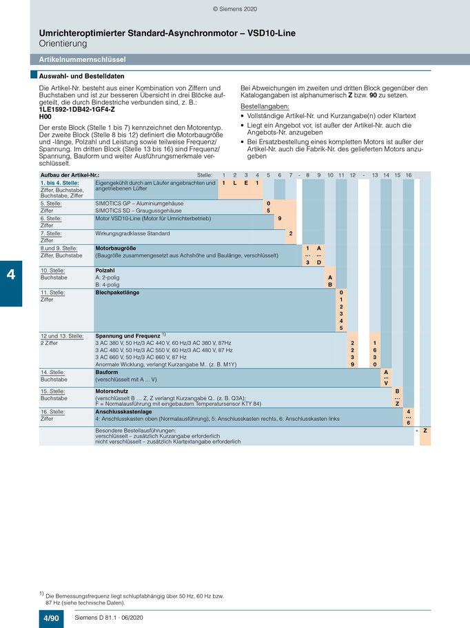 Siemens Katalog (D 81.1 / 4/90): Artikelnummernschlüssel Übersicht © Siemens AG 2020, Alle Rechte vorbehalten