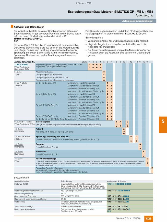Siemens Katalog (D 81.1 / 5/25): Artikelnummernschlüssel Übersicht © Siemens AG 2020, Alle Rechte vorbehalten
