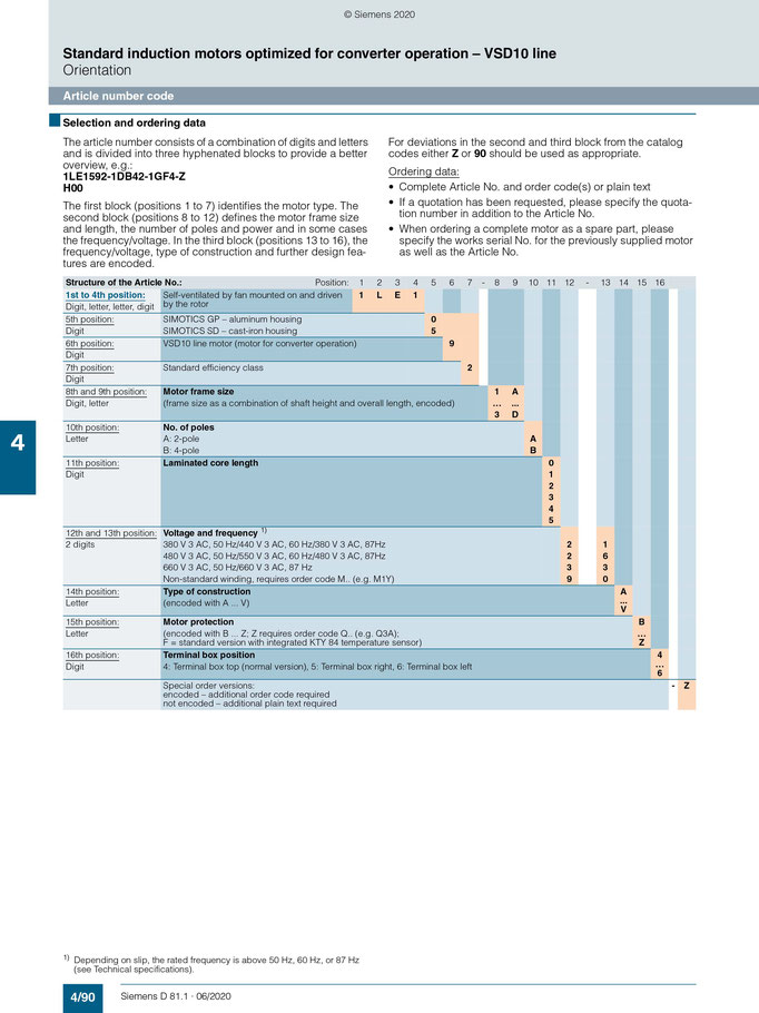 Siemens catalogue (D 81.1 / 4/90): Article number code overview © Siemens AG 2020, All rights reserved