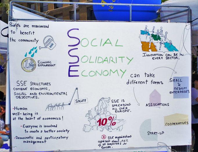 SSE economy poster