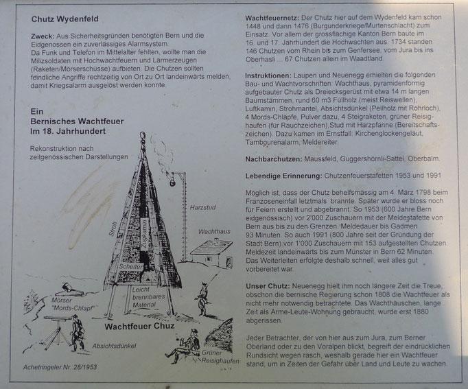 Informationen zu den Wachtfeuern