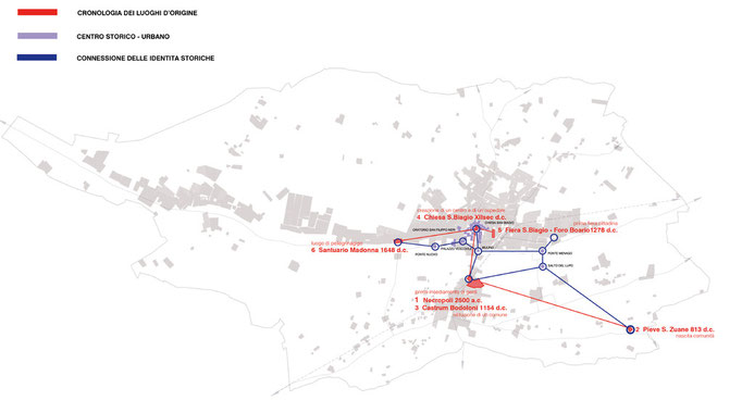 Analyse - Identités urbaines