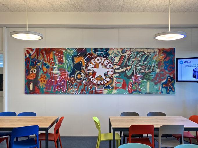 INFOTECH AG SOLOTHURN - TEAMEVENT / Ideenfindung & Grafik,Umsetzung mit Street Art orientierten Gestaltungstechniken.