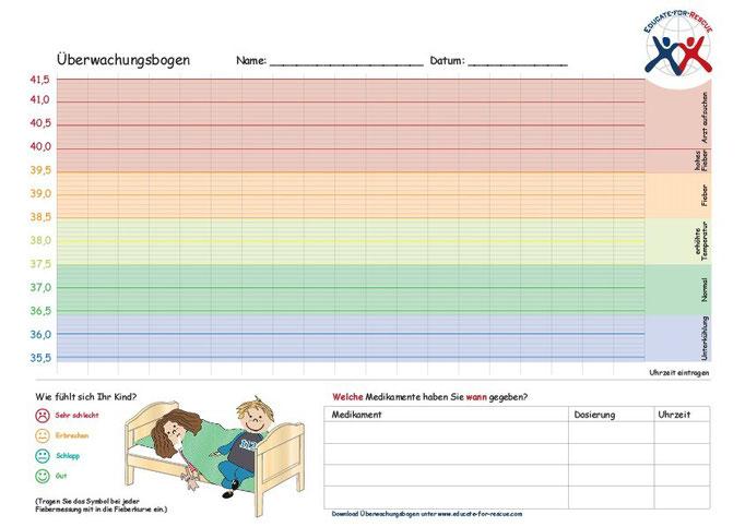 """Fiberkuventabelle _ Einsatz der Illustration """"krankes Kind im Bett"""""""