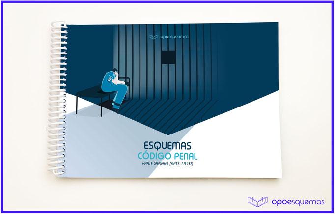 Esquemas Código Penal Ley Orgánica 10/1995. OpoEsquemas.
