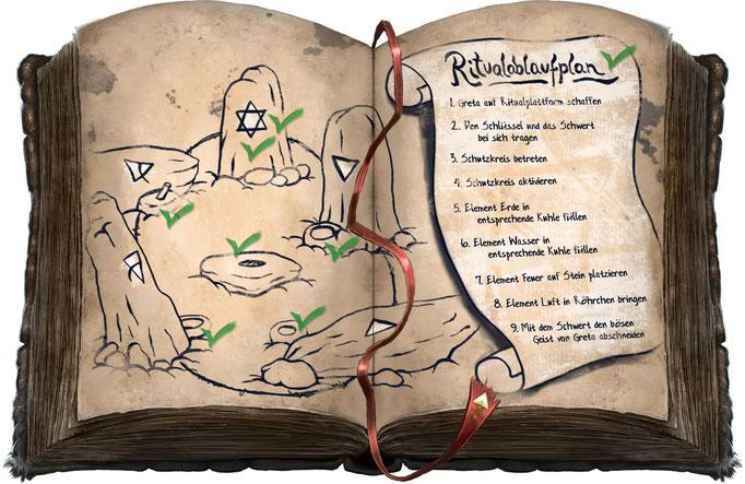 """Erstellung der Illustrationen für das Tagebuch für das Point-and-Click-Adventure """"Heaven's Hope""""; © Mosaic Mask Studios"""