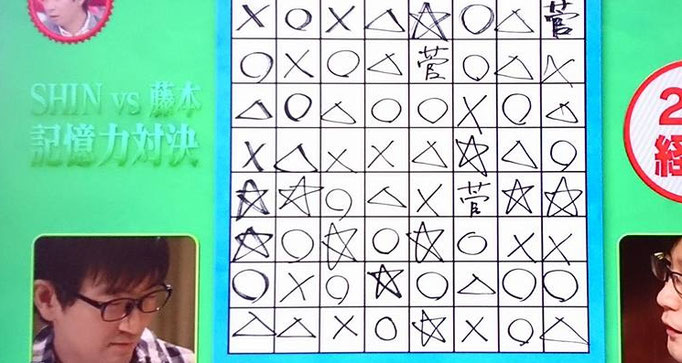 人気テレビ番組にて、メンサ会員宮地真一(シン)と「東大芸人」田畑藤本の藤本淳史さんの記憶力対決。高IQ天才クラブMENSA会員同士の対決。驚異的な暗記力を魅せる。