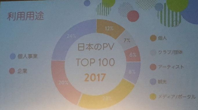 PVTOP100 利用用途