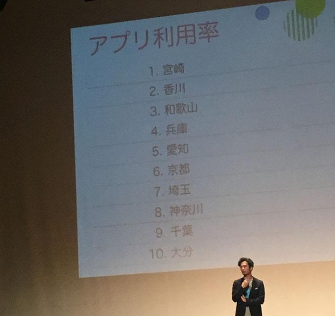 アプリ利用率:西が利用率高いですね。東京が一番でないのを探したそう。