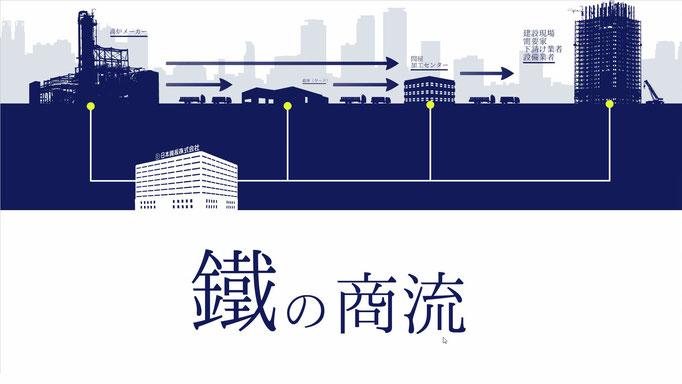 日本鐵板株式会社様