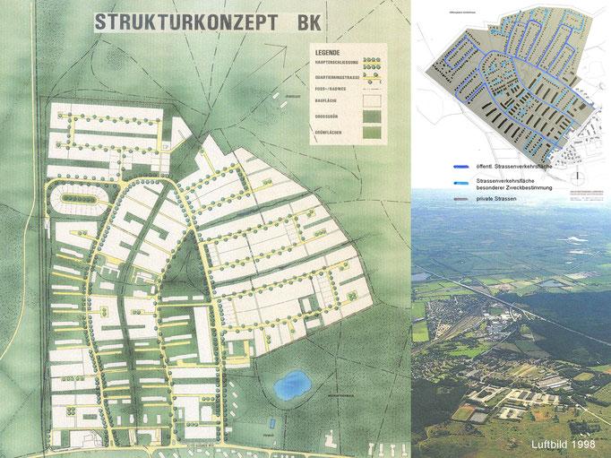 Strukturkonzept 1998
