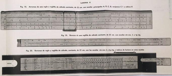 La lámina II se dedica a reglas con sistema Mannheim variante americana, marca Keuffel de 25 cm, de escalas básicas A, B, C, D, sin-cos, L, tg-ctg y la CI recíproca