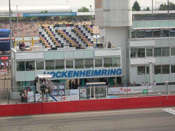 Rennstrecken Motorsport Events