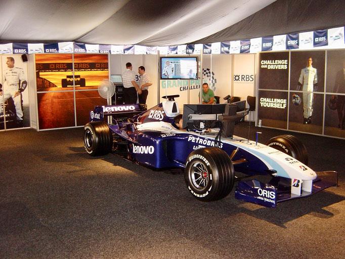 Anmietung Formel 1 Simulator