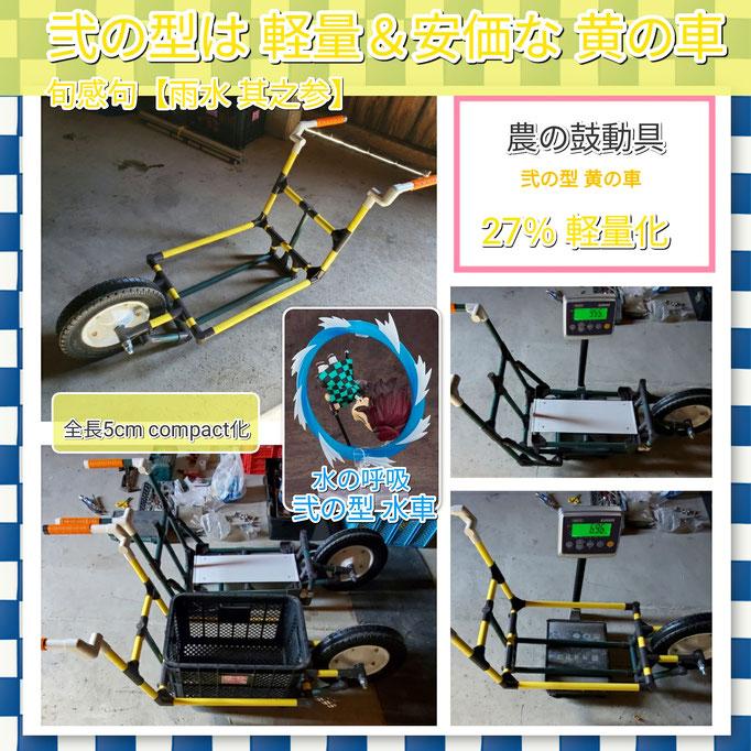旬感句 【雨水 其之参】 『弐の型は 軽量&安価な 黄の車』