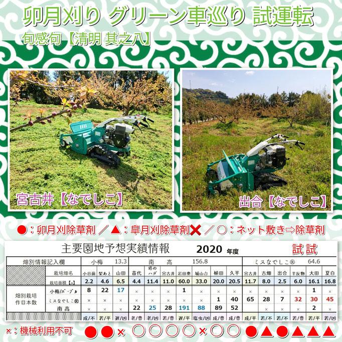 旬感句 【清明 其之八】 『卯月刈り グリーン車巡り 試運転』