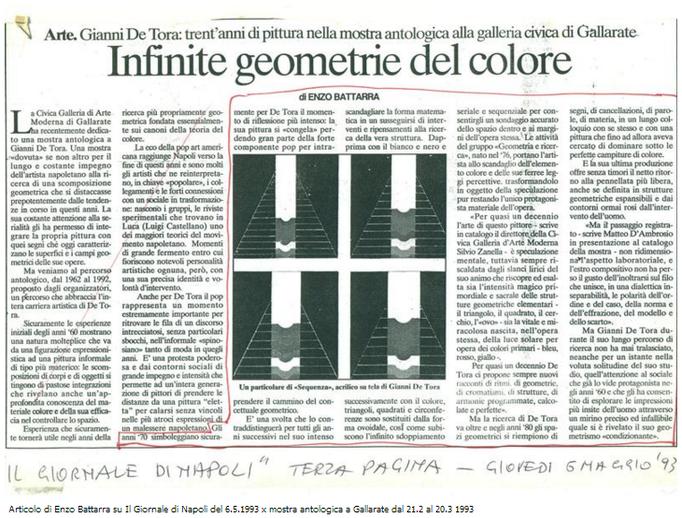 B) Articolo di Enzo Battarra su il giornale di Napoli del 06/05/1993 per la mostra antolologica a Gallarate dal 21/02 al 20/03 1993