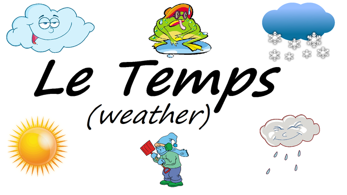 French Weather Vocabulary le temps